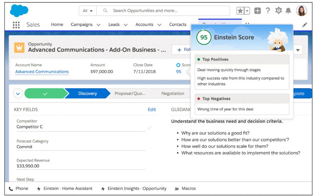 Screenshot of Einstein Opportunity Scoring in Salesforce Sales Cloud Einstein demonstrating a score in the top right quadrant of 95