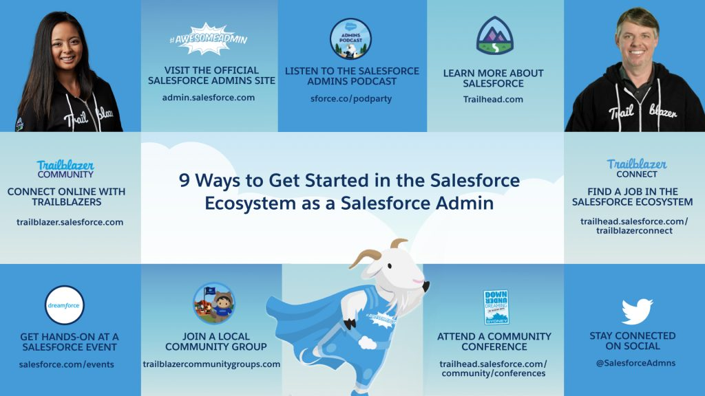 Blog Posts - Salesforce Admins