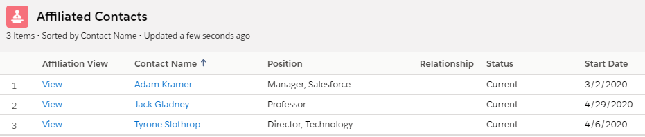 Updated Affiliated Contacts list showing Affiliation View column