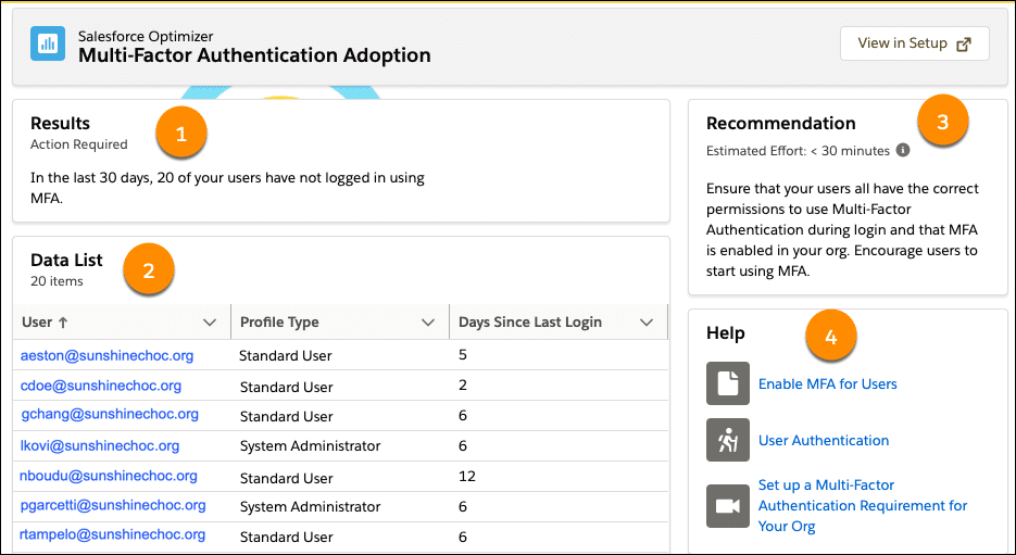 The Multi-Factor Authentication Adoption page in Salesforce Optimizer; the page has four sections including Results, Data List, Recommendation, and Help.