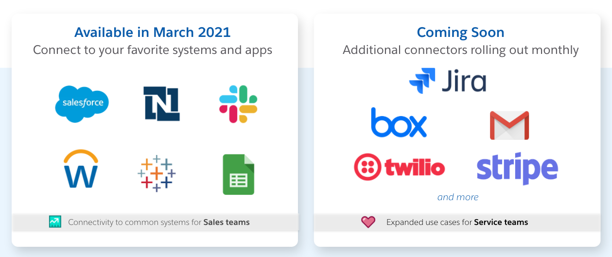 Image shows Connectors available in March as well as Jira, Box, Gmail, Twilio, Stripe, and more coming soon