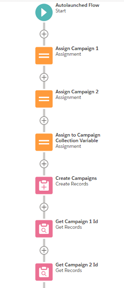 Flow canvas with six elements