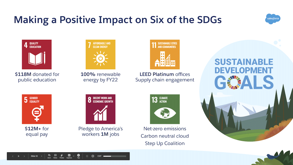 """Example of great use of design and headlines in a slide titled """"Making a Positive Impact on Six of the SDGs"""""""