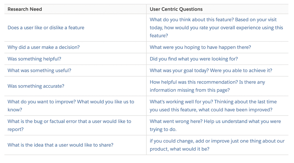 Screenshot of In App Feedback Guidance from the SLDS.