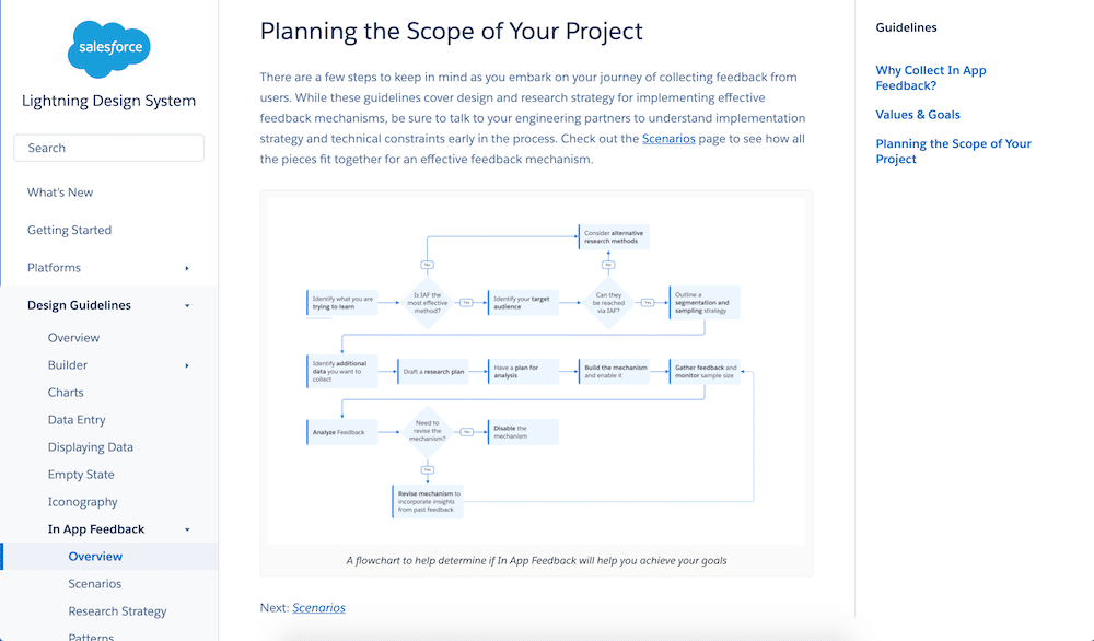 Screenshot from the SLDS outlining how you plan the scope of your feedback project.
