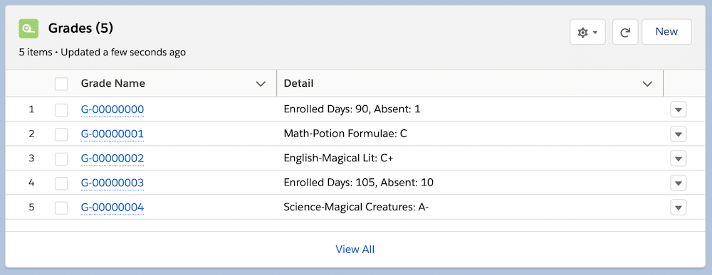 A Grades related list with just two columns but even more information than the original table displayed.