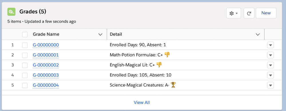 Grades related list again, this time with emoji representing the course letter grades.