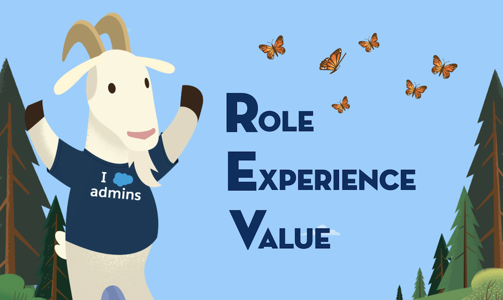 """Cloudy with their arms up standing next to text that says """"Role Experience Value."""""""