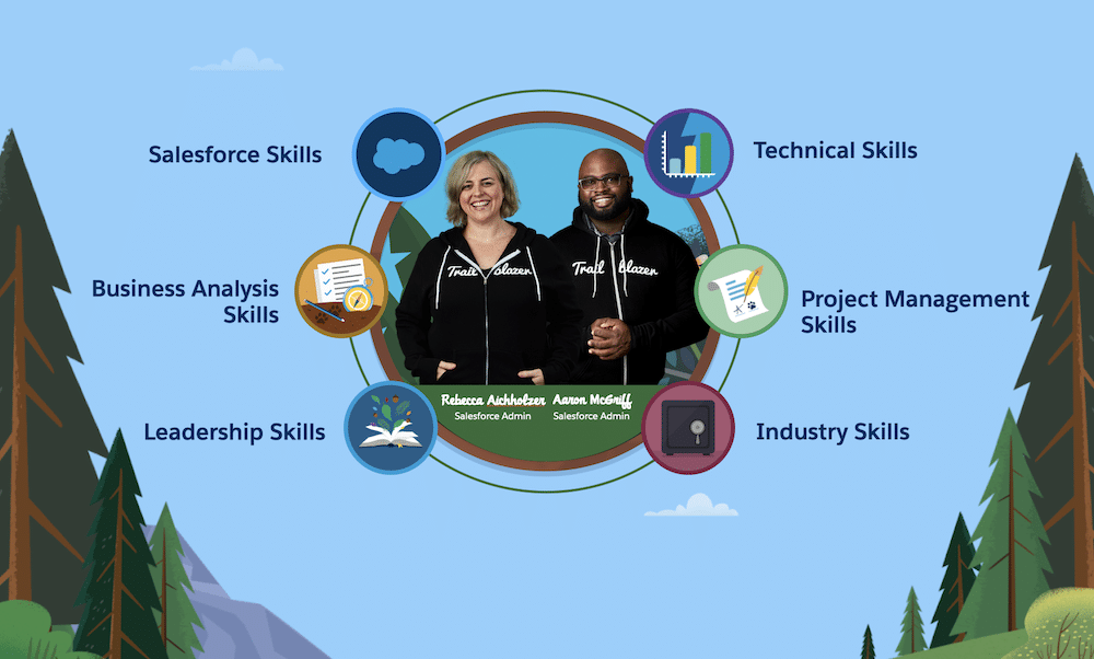 Image showcasing a holistic view of all the skills admins have including: Salesforce skills, Technical skills, Project Management skills, Industry skills, Leadership skills, and Business Analysis skills.