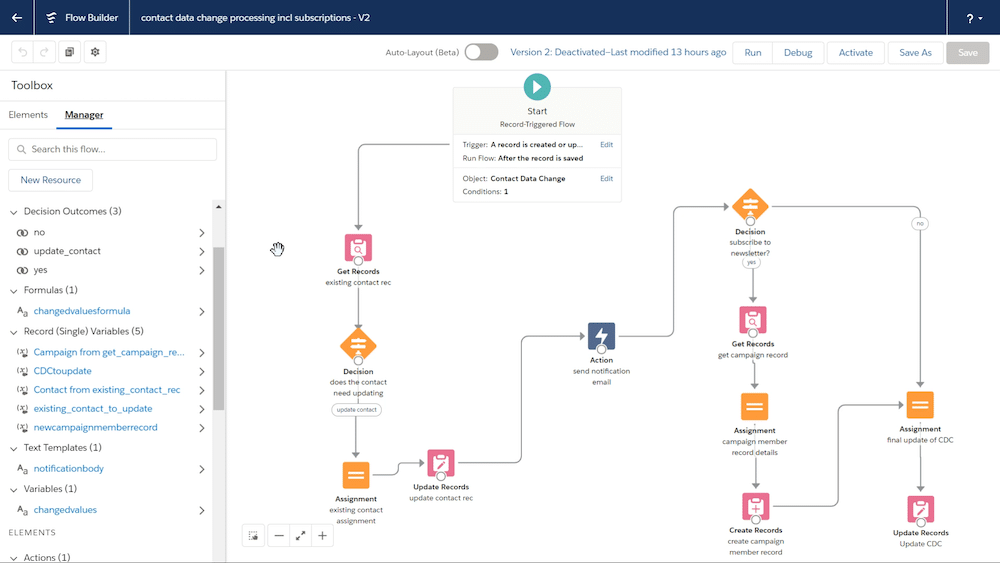 Second flow with camp member decision tree.