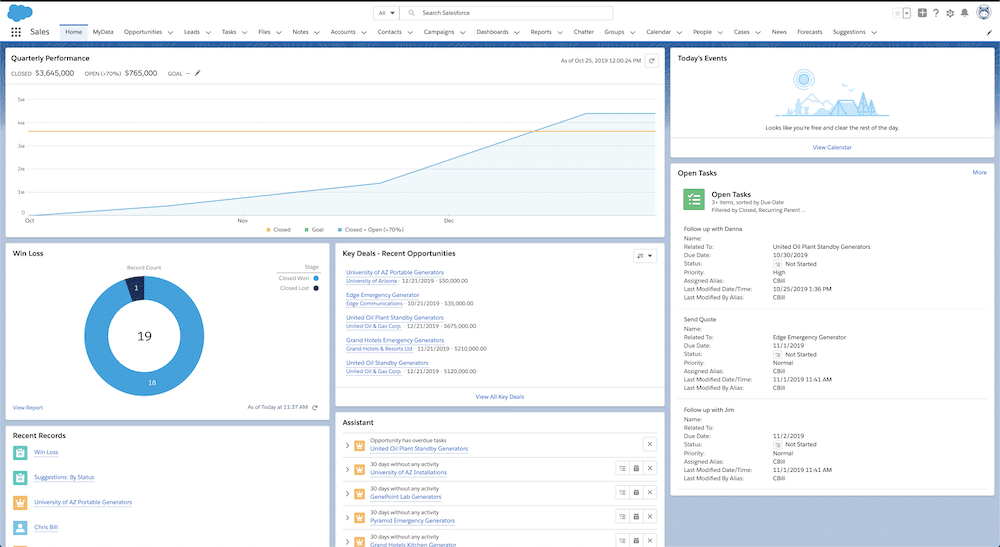 Example of a low-fidelity prototype that design a win/loss report into the Salesforce homepage.