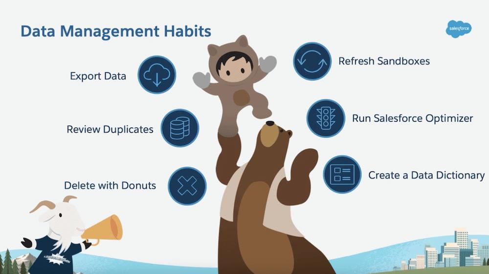 Six data management habits.