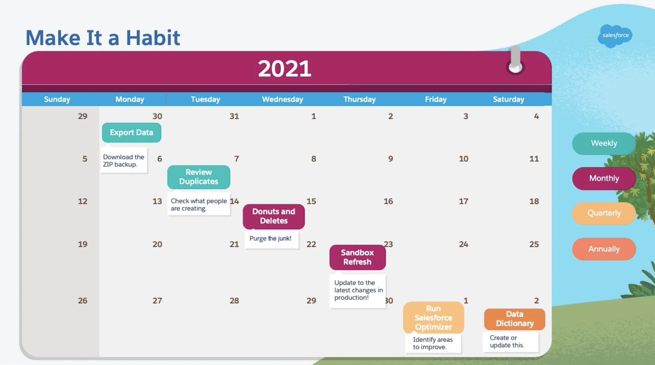 Six data management habits on a calendar.
