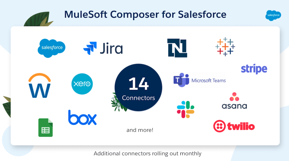 14 different connectors are available for MuleSoft Composer currently.