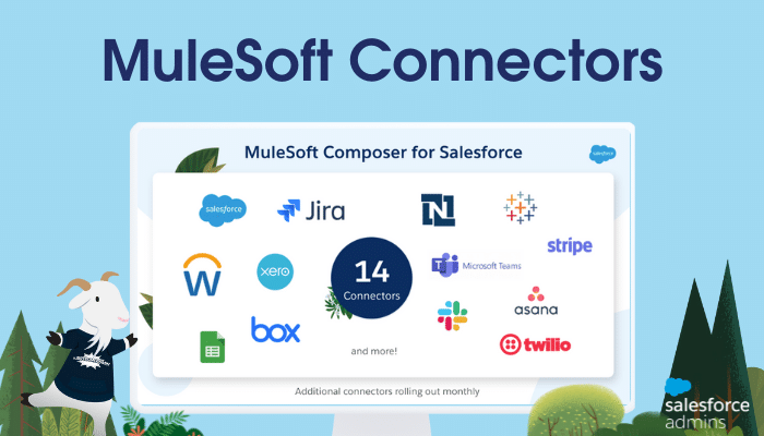 Cloudy standing next to a computer screen with logos of MuleSoft Connectors.