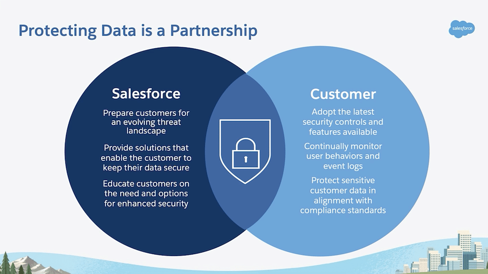 Protecting data is a partnership between Salesforce and the customer.