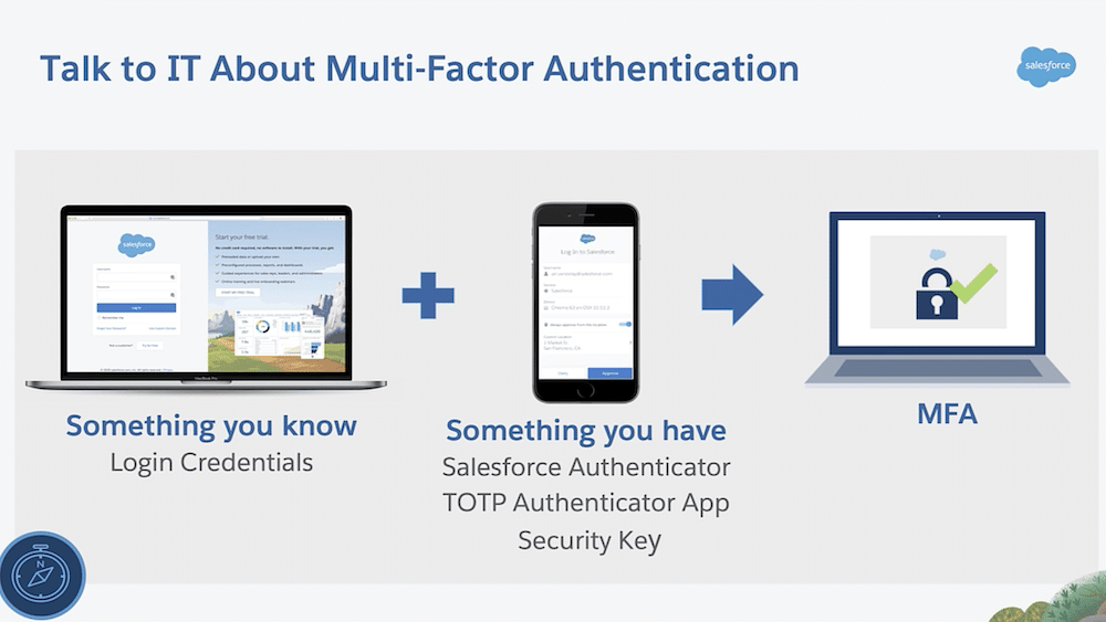 Talking to IT about Multi-Factor Authentication.