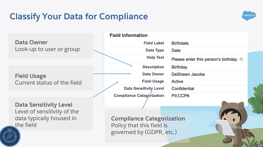 How to classify your data for compliance.