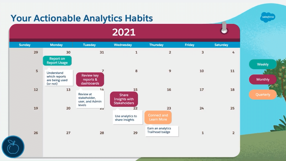 Analytics habits laid out on a calendar.
