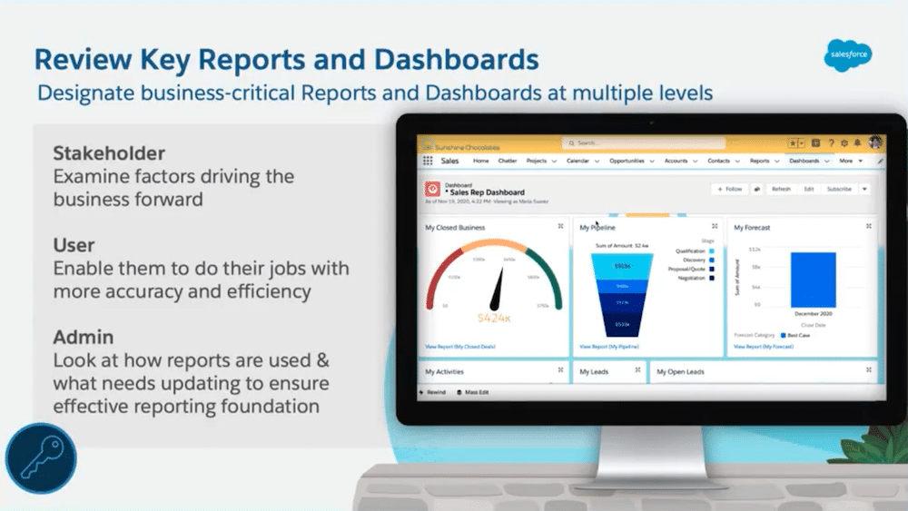 How to designate business critical reports and dashboards by level.