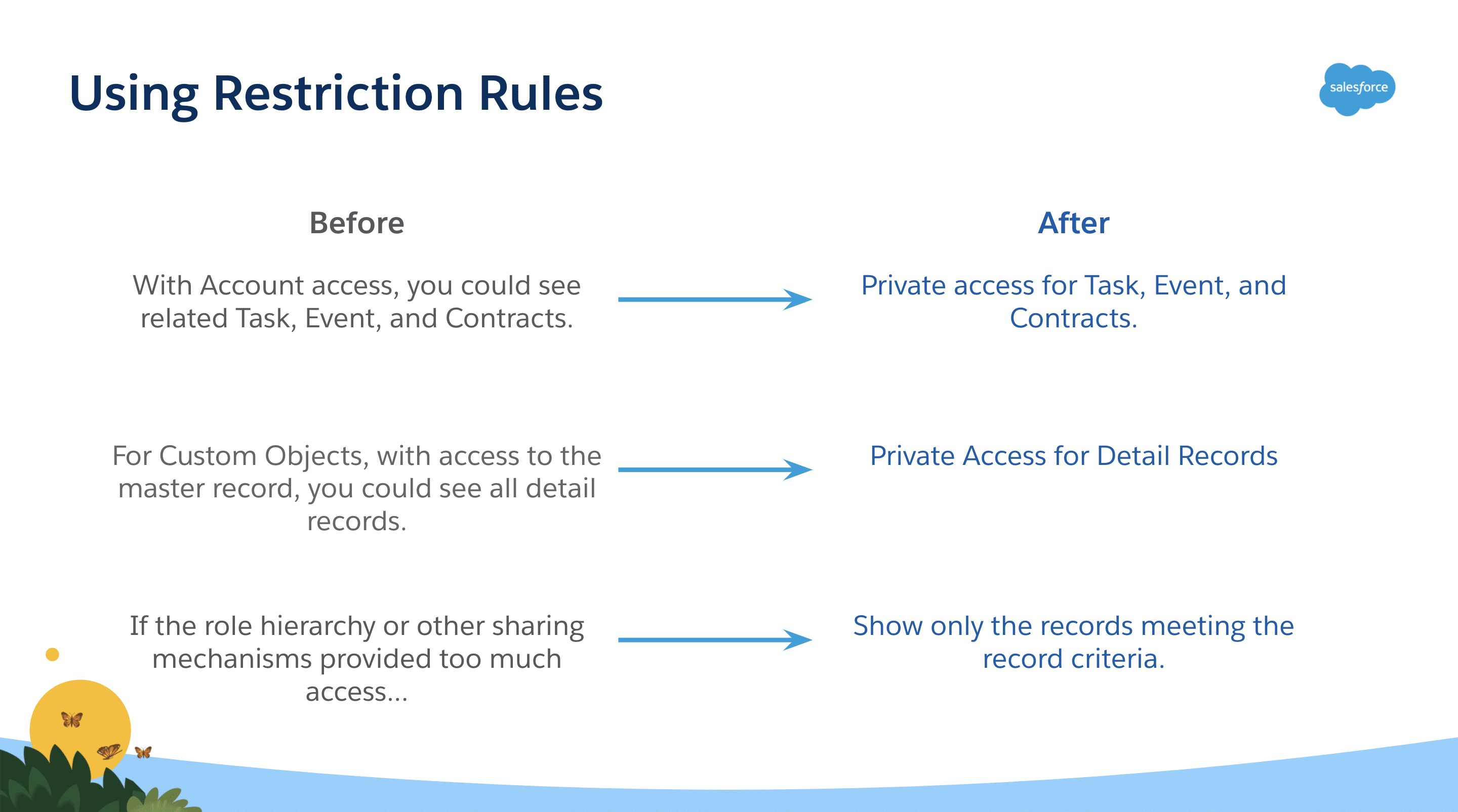 Three examples of how using restriction rules can provide an additional layer of security in your org.