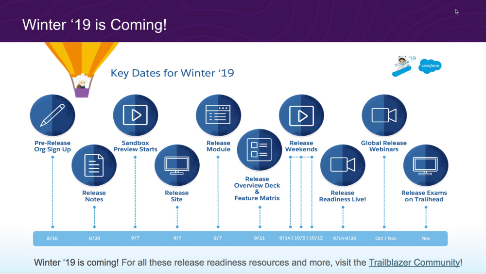 Admin Release Countdown: Get Ready for Winter '19