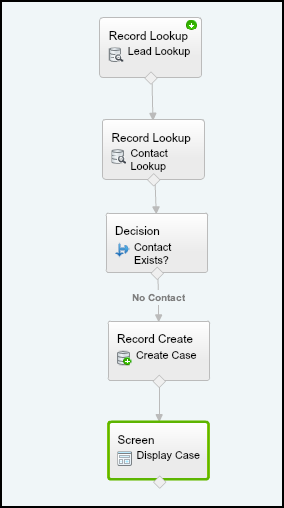 Salesforce Visual Workflow : Step 5 - No Contact Canvas